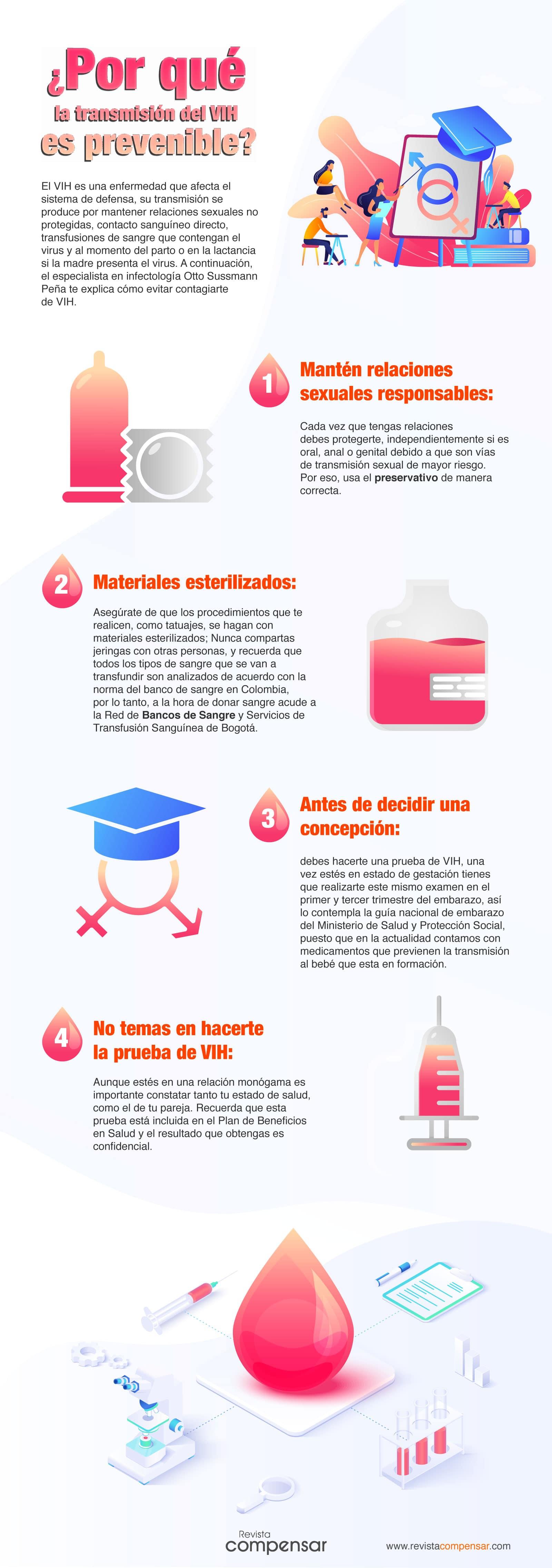 Como_prevenir_el_VIH