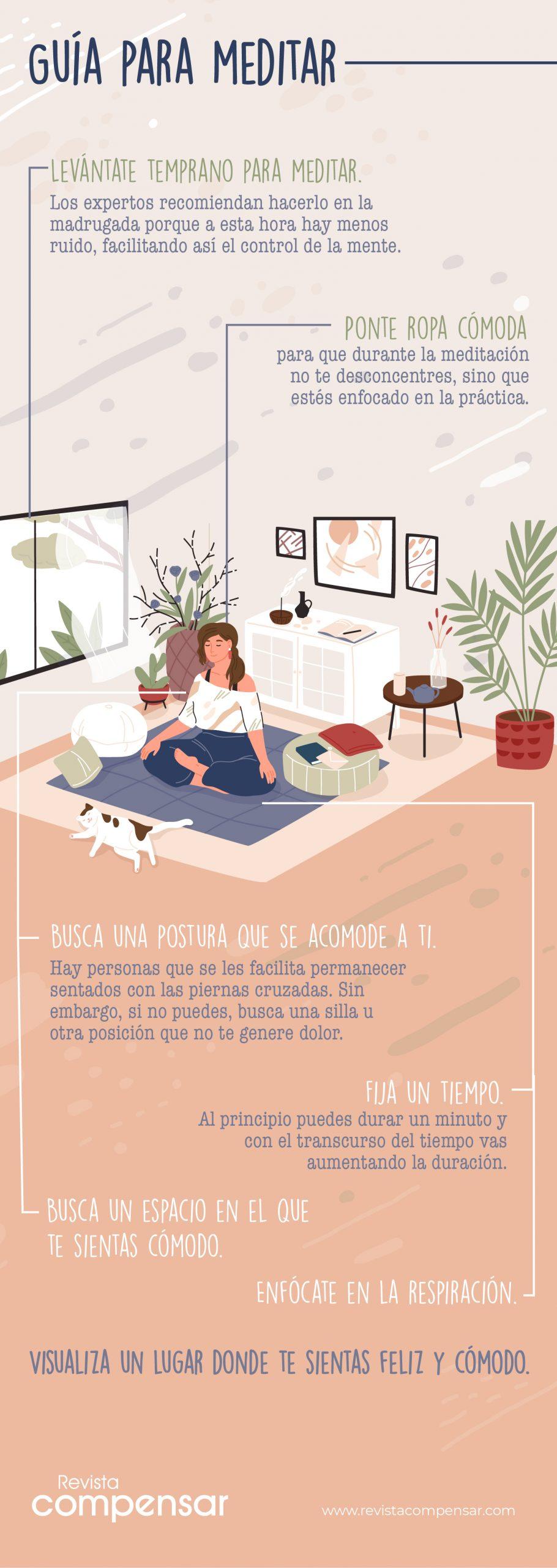 Guía para meditar