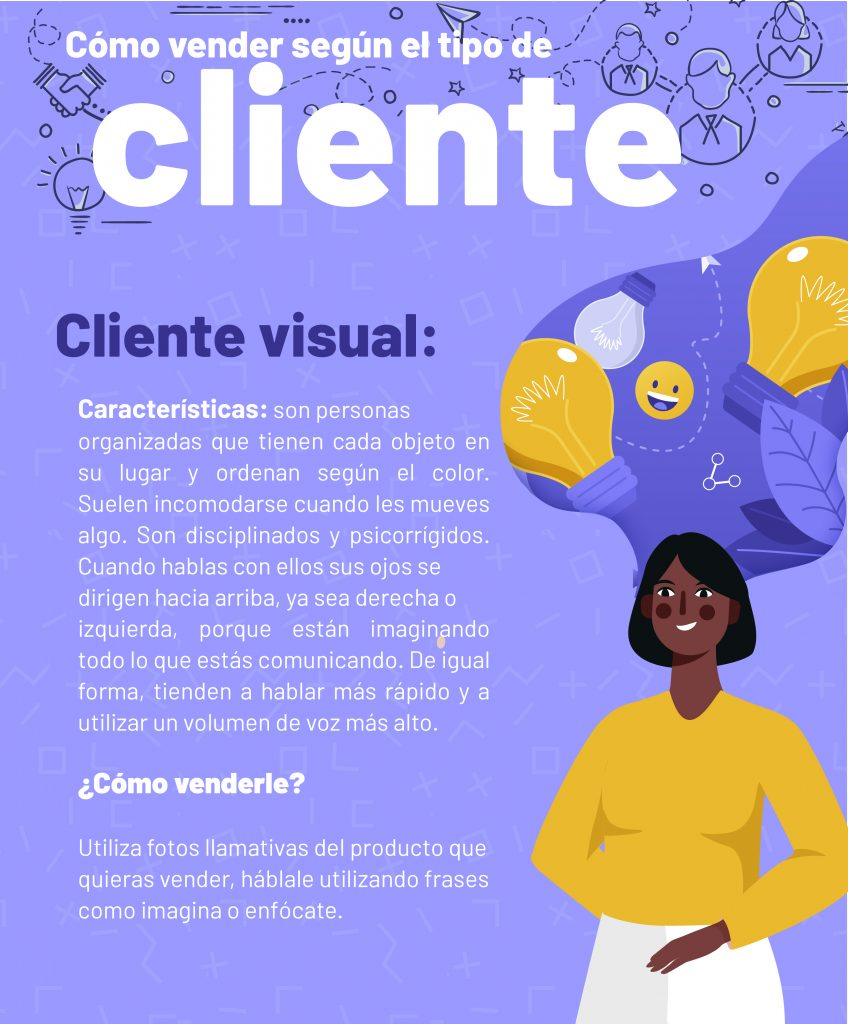 Cliente visual