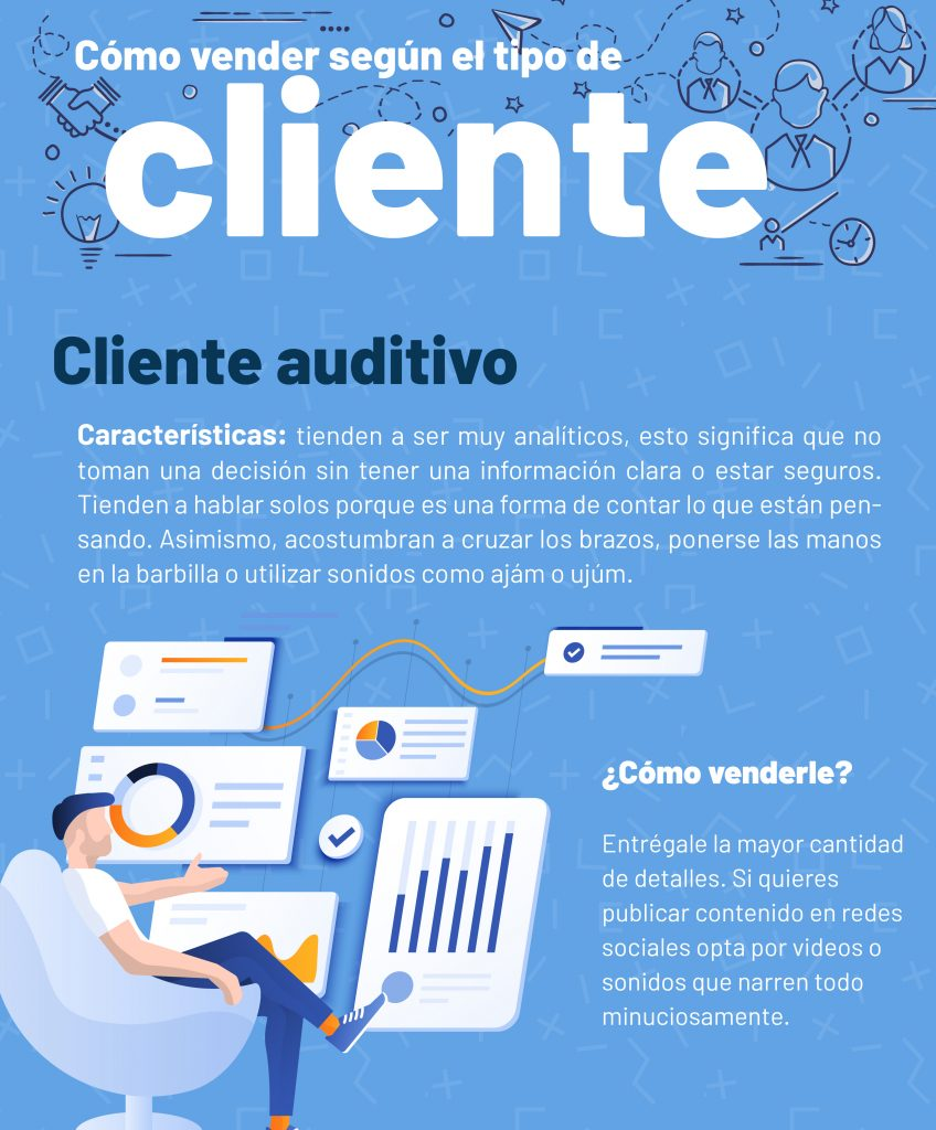 Cliente auditivo