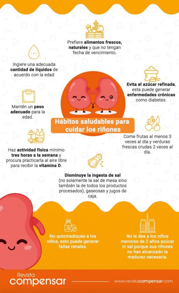 Hábitos saludables para cuidar los riñones