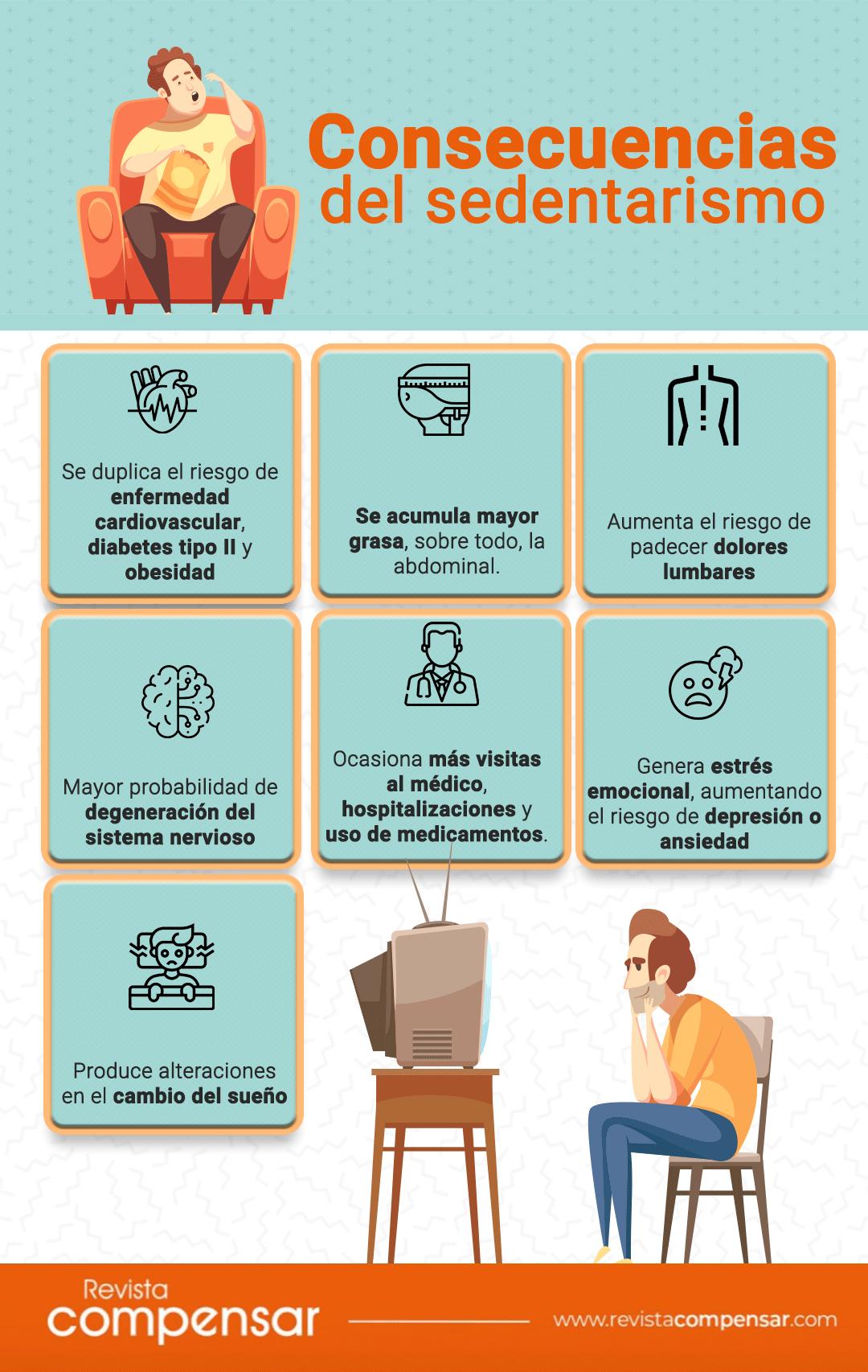 Consecuencias del sedentarismo