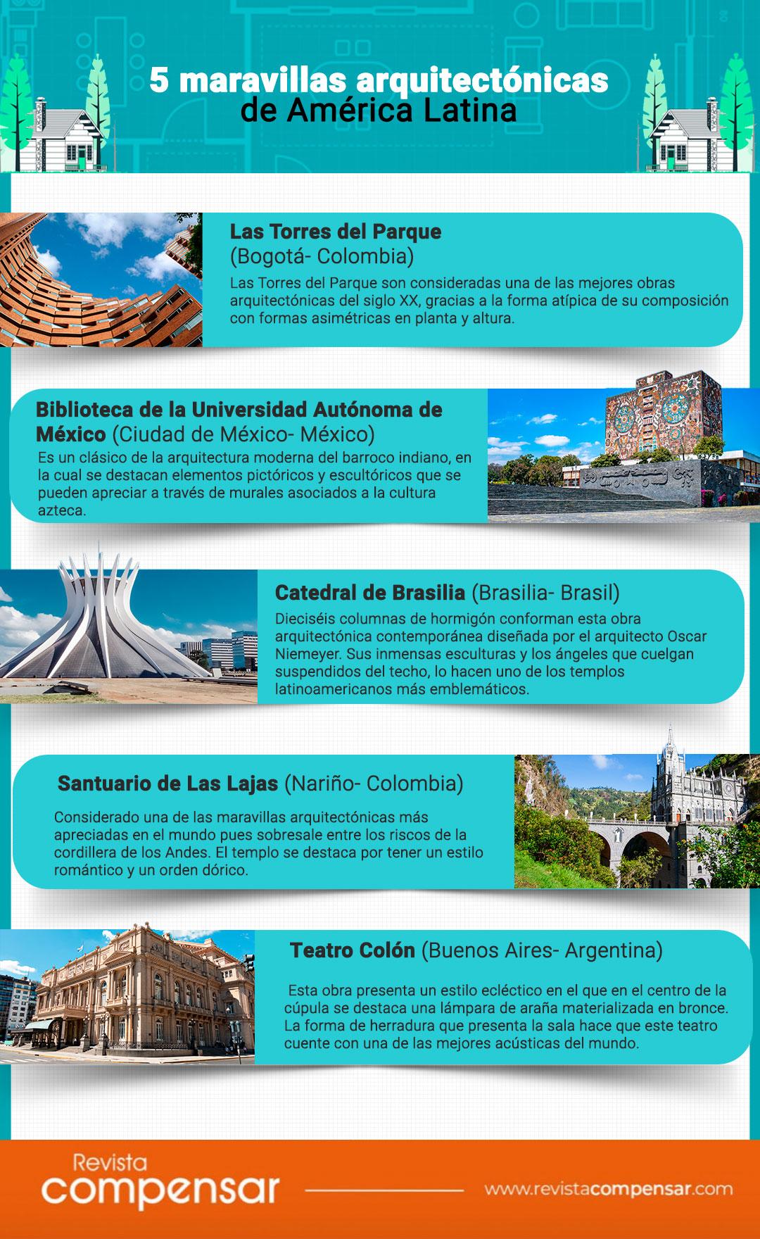5 grandes obras arquitectónicas